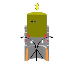 PlugandCageChoke3